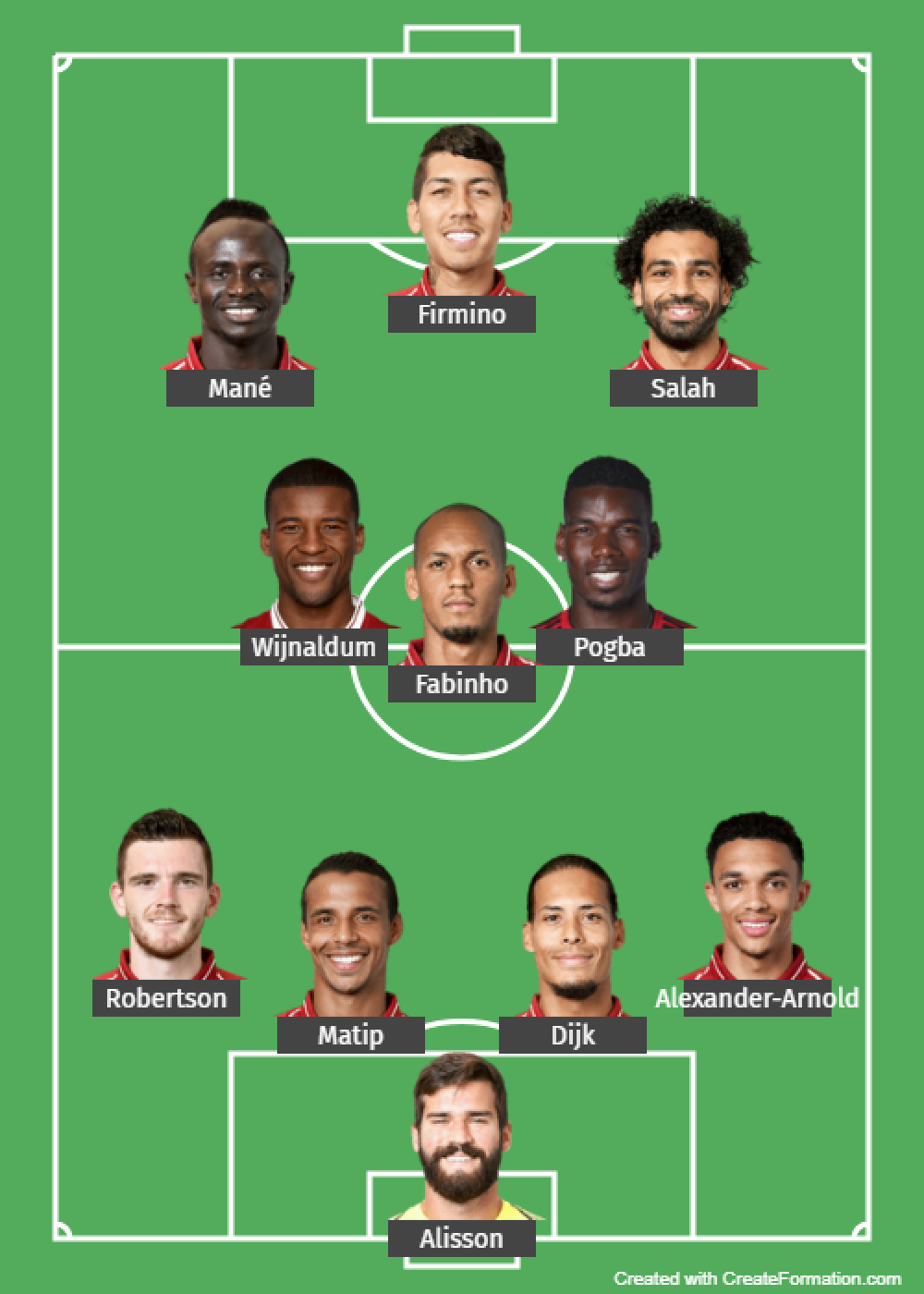 Manchester United Vs Liverpool Combined Starting Xi
