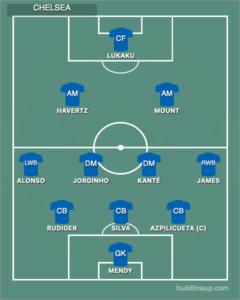 Premier League Betting: Chelsea vs Manchester City Match Preview